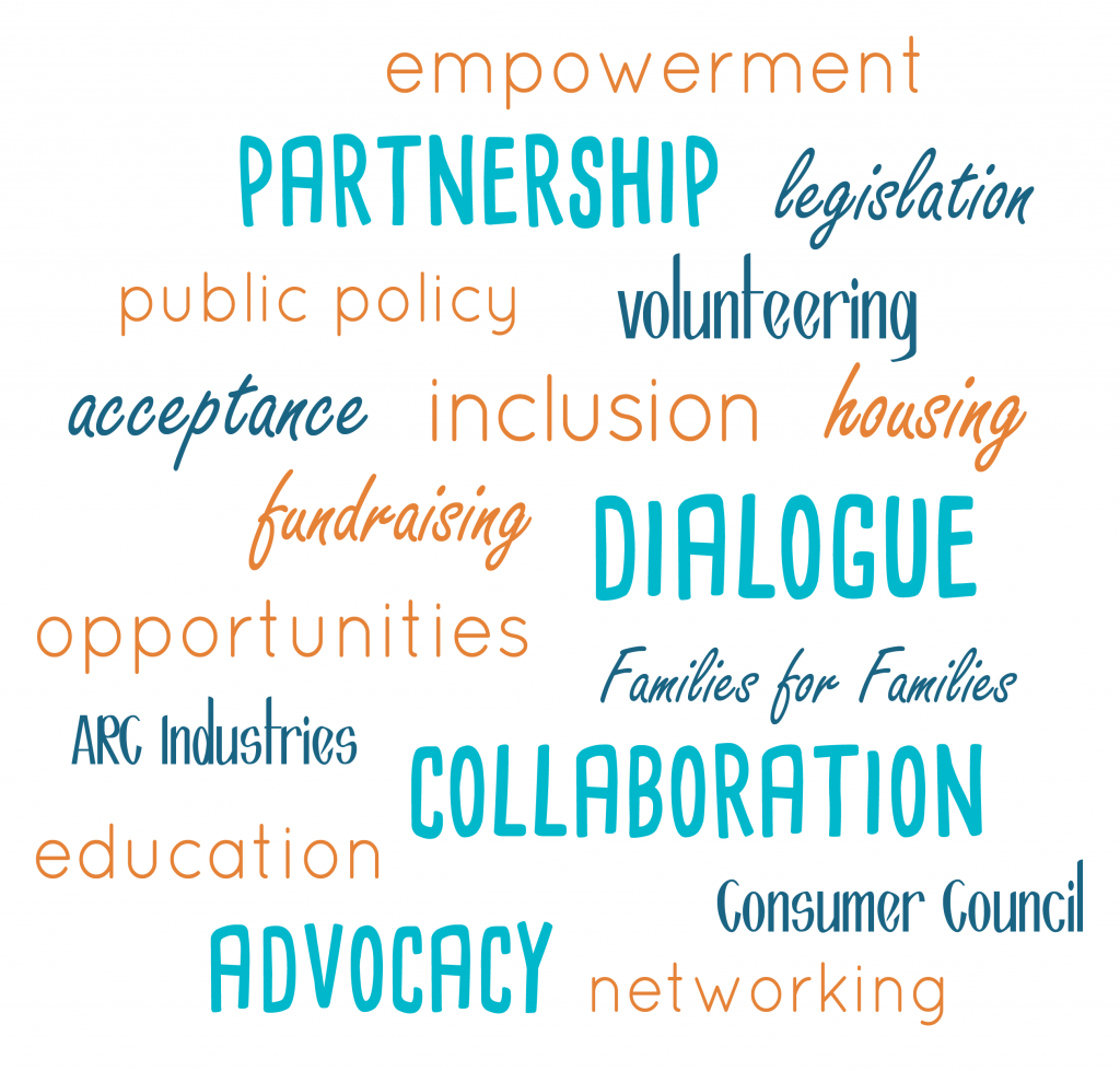 Volunteerism Word Cloud